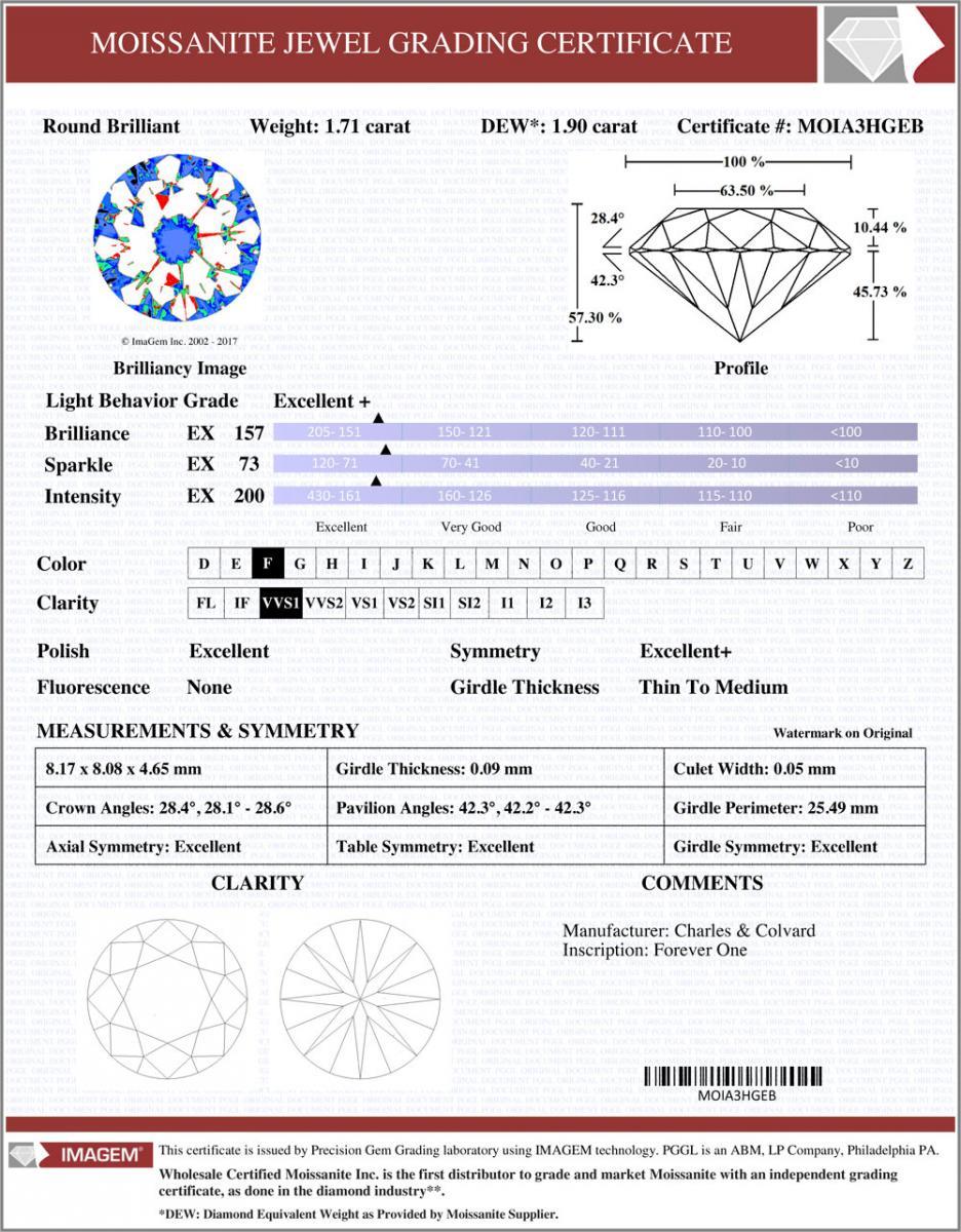 Diamond alternative moissanite rivard fine jewelry for Rivard fine jewelry lexington ky